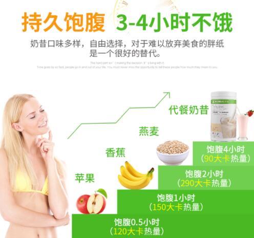 康宝莱奶昔减肥原理 揭秘康宝莱减肥陷阱