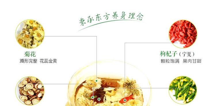 菊皇茶配方.jpg