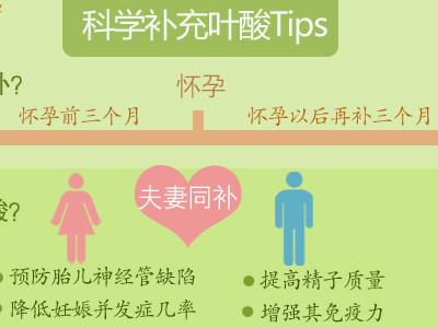产品导购 叶酸能促排卵吗 专家解析叶酸对女性作用  二, 叶酸的功效图片