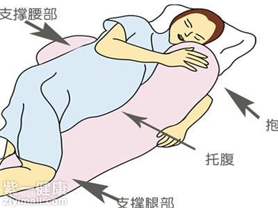 孕妇睡觉的正确睡姿是什么 揭晓4种正确睡姿