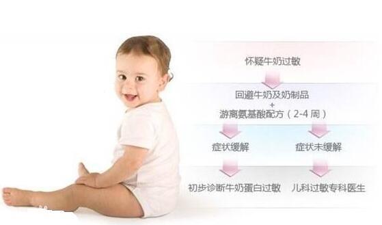 腹泻奶粉哪个牌子好_什么牌子的腹泻奶粉好 - 十大澳门葡京娱乐官网欢迎您排行榜